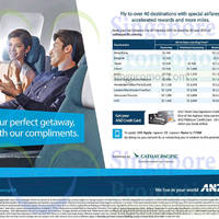 Read more about Cathay Pacific From $248 Promo Fares For ANZ Cardmembers 6 - 24 Feb 2015