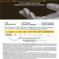 Read more about Maybank Up To 11% 5-Years Structured Deposit 2 Feb - 5 Mar 2015