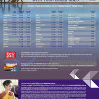 Read more about Thai Airways Promo Air Fares 3 Feb - 30 Apr 2015
