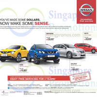 Read more about Nissan Juke, Qashqai, Sylphy & Note Offers 7 Mar 2015