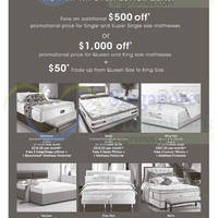 Read more about Robinsons Mattresses Offers 6 Mar 2015