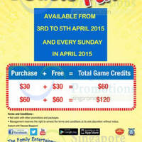 Timezone 100% Extra Double Dollar Promo 3 - 5 Apr 2015