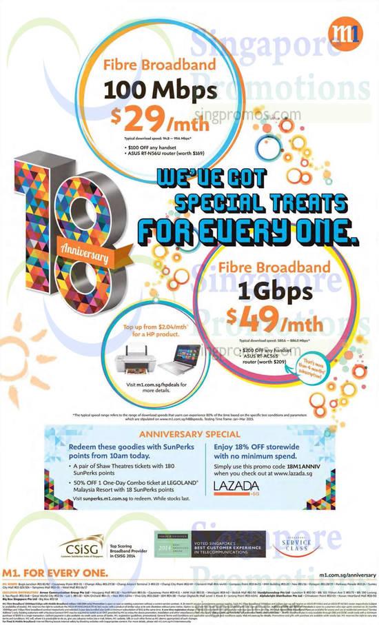 29.00 100Mbps Fibre Broadband, 49.00 1Gbps Fibre Broadband, Anniversary Special