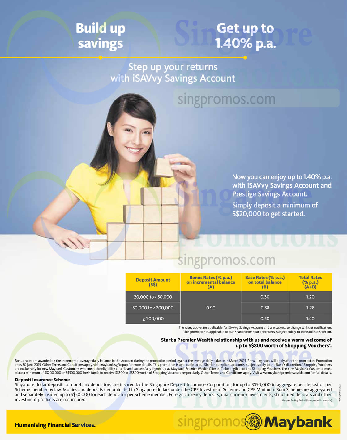 8 Apr Interest Rates on Deposits