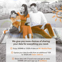 M1 Home Broadband, Mobile & Other Offers 23 - 29 May 2015