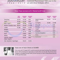 Read more about Thai Airways Promo Fares 15 May - 15 Jun 2015