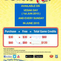 Read more about Timezone 100% Extra Double Dollar Sundays Promo 1 Jun 2015