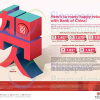 Read more about Bank of China up to 1.65% p.a. SGD Multi-Currency Savings Account 14 Jul 2015