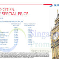 Read more about British Airways Two Cities fr $1,291 Bundle Promo Fares 23 Jul - 12 Aug 2015