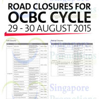 Read more about OCBC Cycle Road Closures 30 Aug 2015