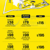 Read more about Scoot Multi-City fr $38 3-Day Promo Fares 19 - 21 Aug 2015