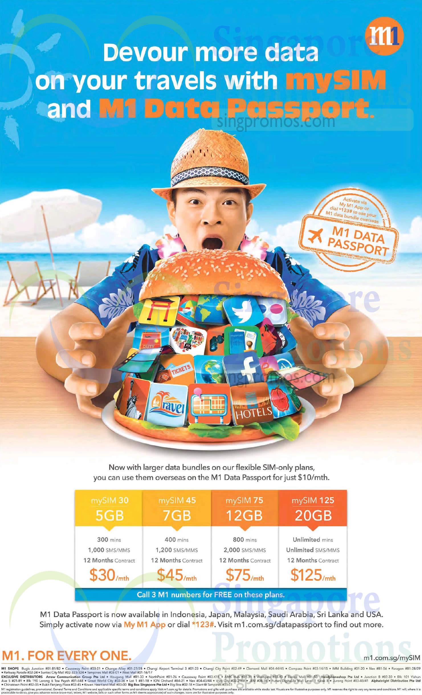 mySIM M1 Data Passport 5GB, 7GB, 12GB, 20GB Plans