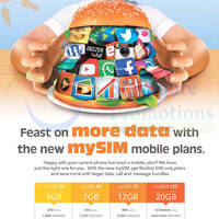 M1 Home Broadband, Mobile & Other Offers 1 - 7 Aug 2015