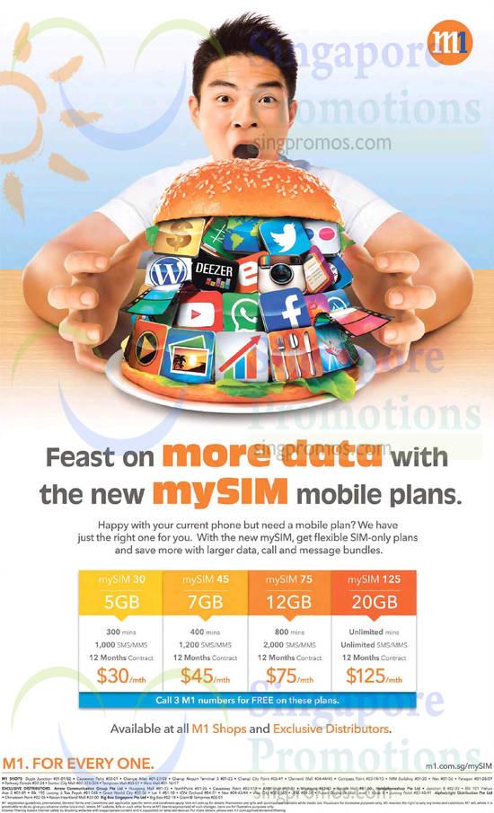 mySIM Mobile Plans mySIM 30, 45, 75, 125