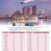 Read more about Qatar Airways Promo Fares For DBS/POSB Cardmembers 3 - 24 Sep 2015