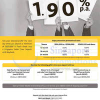 Read more about Maybank 1.45% to 1.90% p.a Time Deposit Promo From 6 Oct 2015