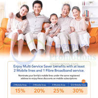 Read more about M1 Home Broadband, Mobile & Other Offers 31 Oct - 6 Nov 2015