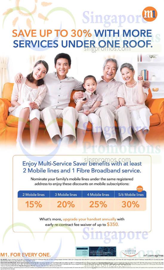 Multi-Service Saver