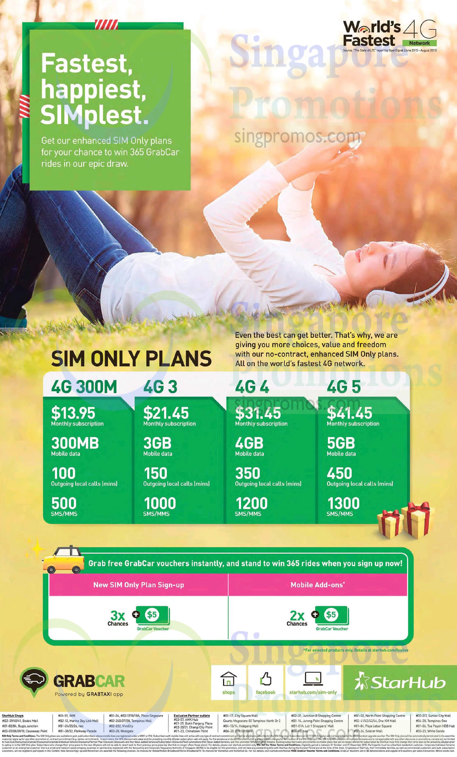 Sim Only Plans fr 13.95 4G 300M, 4G 3, 4G 4, 4G 5