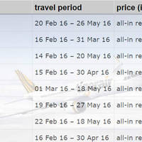 Read more about TigerAir fr $46 all-in Return Promo Fares 12 - 17 Jan 2016