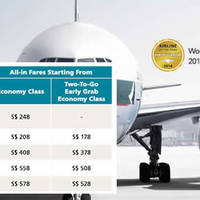 Read more about Cathay Pacific fr $178 all-in Two-To-Go Promo Fares For ANZ Cardmembers 18 Feb - 10 Mar 2016