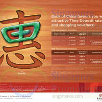 Read more about Bank of China 1.75% to 2% p.a. Time Deposit Promo From 10 Mar 2016