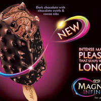Read more about Magnum Mini Ice Cream Promotion from 1 - 30 Apr 2016