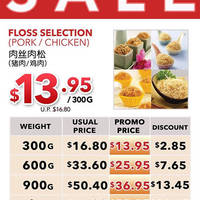 Read more about Bee Cheng Hiang Biggest Sale at Two Outlets from 21 - 22 May 2016