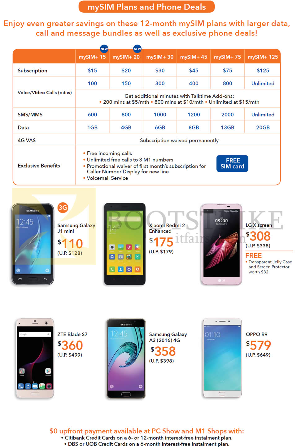 Cell phone plan deals bc