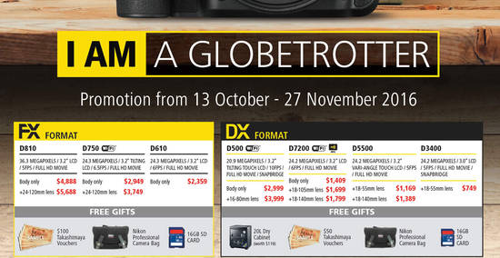Nikon Digital Camera Feat 26 Oct 2016