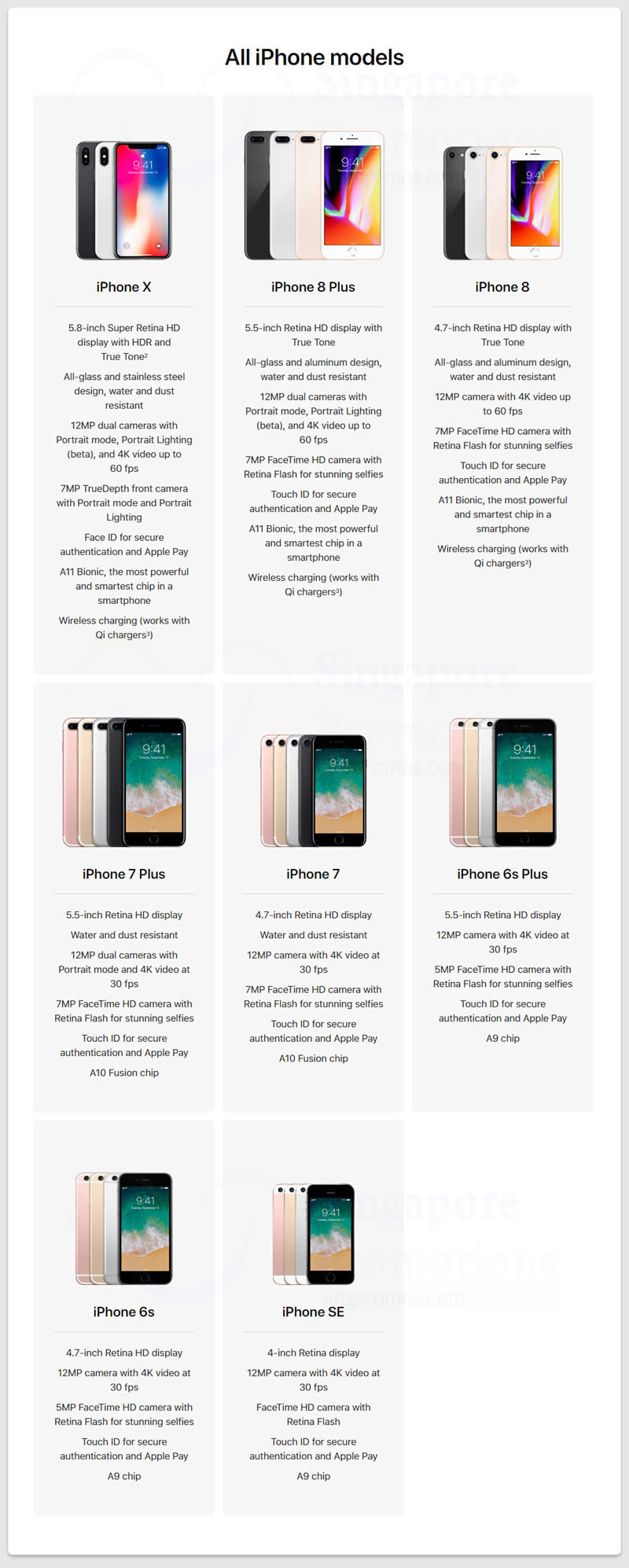 a03a45c237e Apple new iPhone X Features, Prices & Singapore Availability