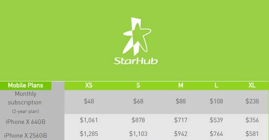 Starhub 20 Oct 2017