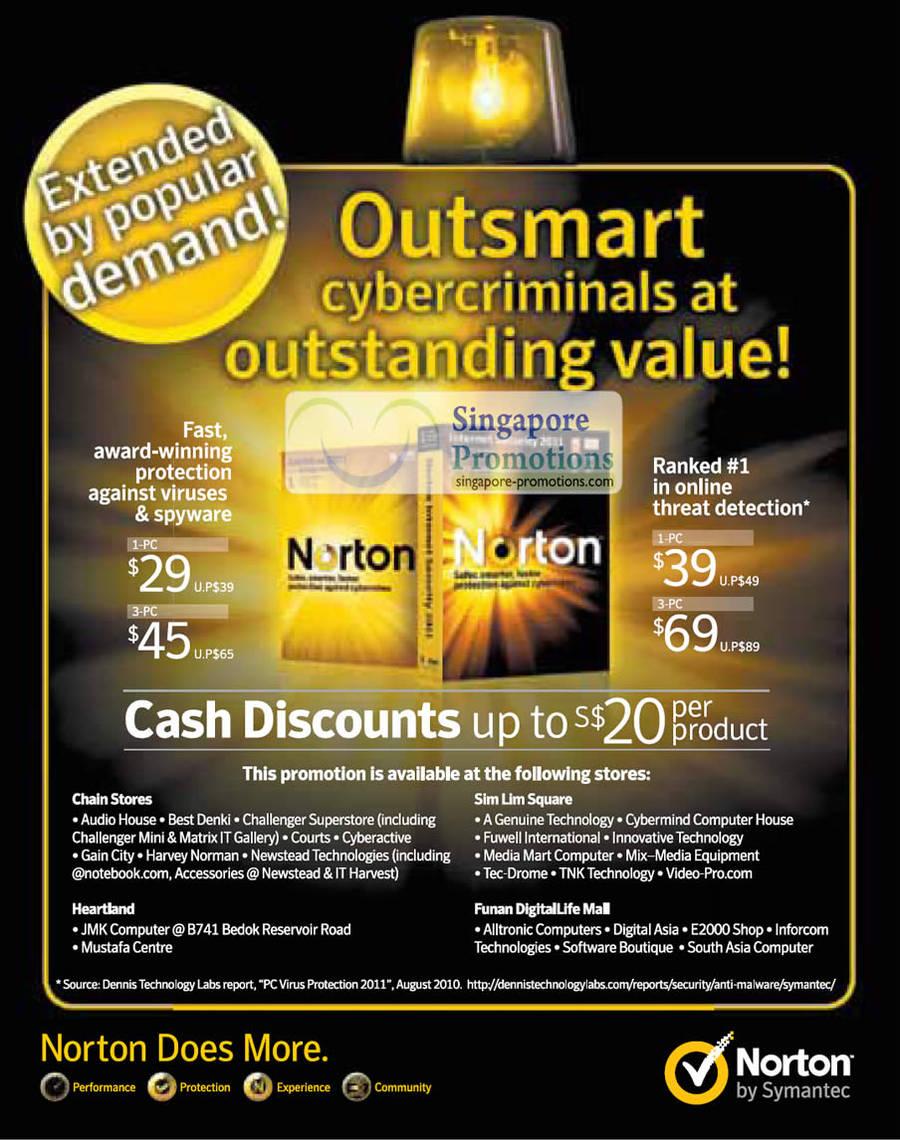 Symantec Norton 26 Mar 2011