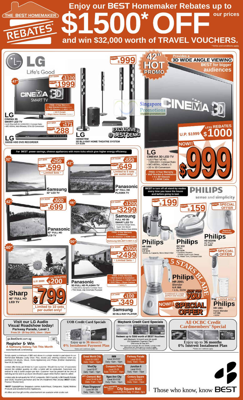 23 Sep HB966TRW, Philips GC 510 Iron, HR 1866 Juicer, HR 2001 Blender, HR 1361 Hand Blender