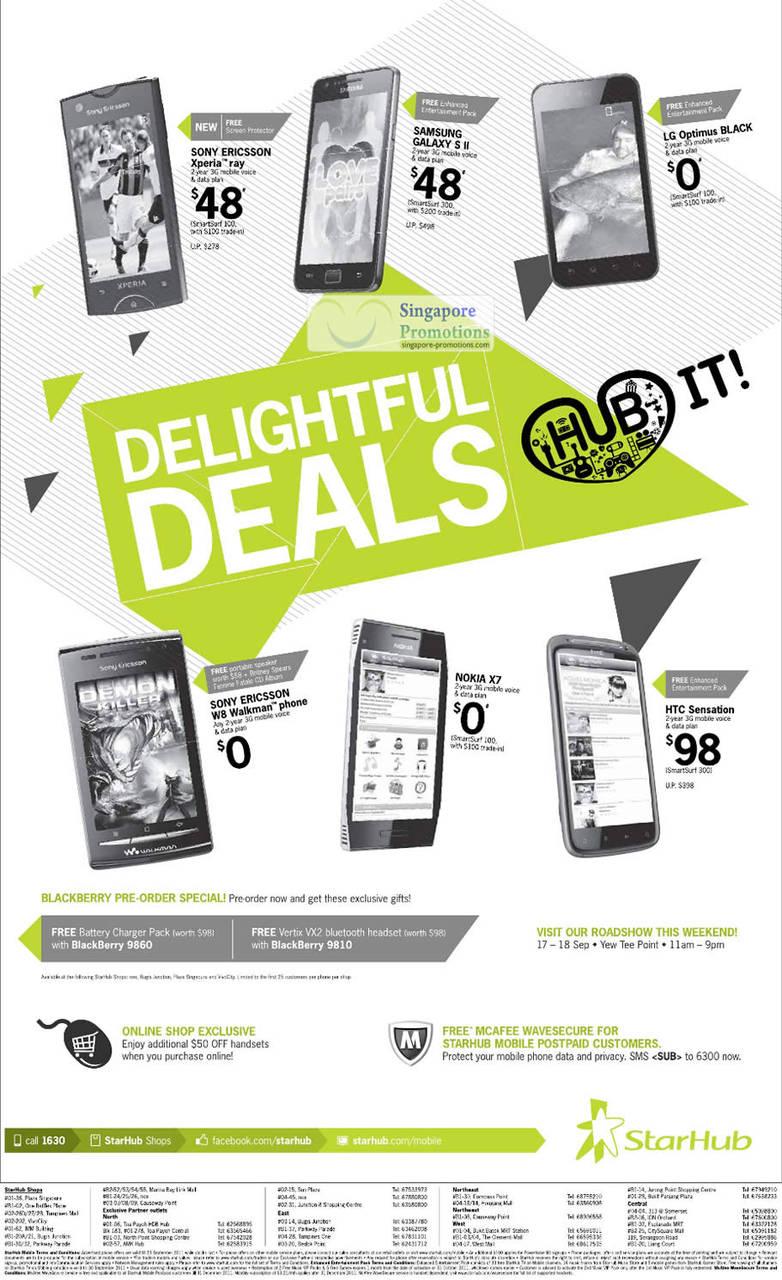 Sony Ericsson Xperia Ray, Samsung Galaxy S II, LG Optimus Black, Sony Ericsson W8 Walkman, Nokia X7, HTC Sensation