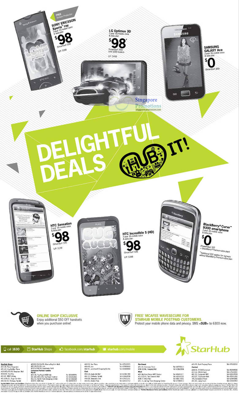 Sony Ericsson Xperia Ray, LG Optimus 3D, Samsung Galaxy Ace, HTC Sensation, HTC Incredible S, Blackberry Curve 9300
