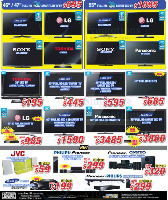 Samsung LA-70F91 TV