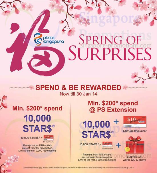 Spend n be Rewarded, 10000 Stars