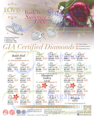 Featured image for Lovis Diamonds GIA Certified Diamond Offers 28 Apr 2014