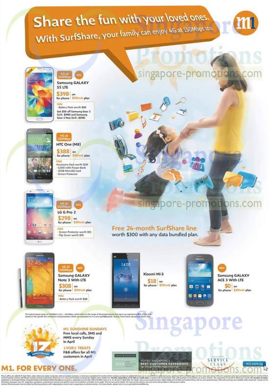 Samsung Galaxy S5, Samsung Galaxy Note 3, Samsung Galaxy Ace 3, Xiaomi Mi3, HTC One M8, LG G Pro 2