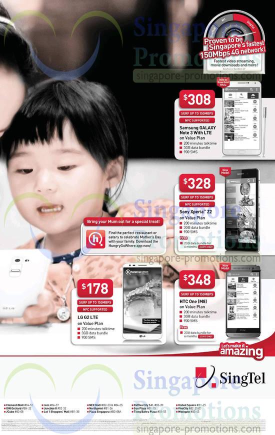 Samsung Galaxy Note 3, Sony Xperia Z2, LG G2, HTC One M8