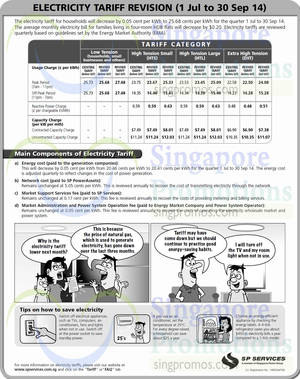 Featured image for SP Services Decreases Electricity Tariff By 0.2% For 1 Jul – 30 Sep 2014