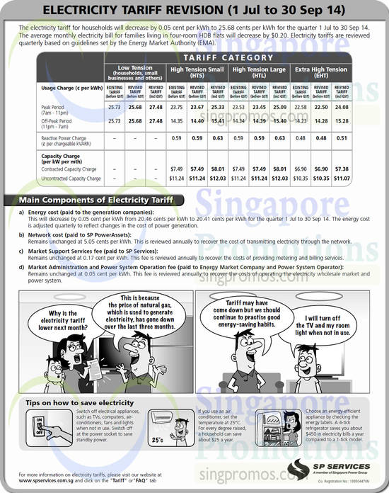 1 Jul Tariff Revision Table