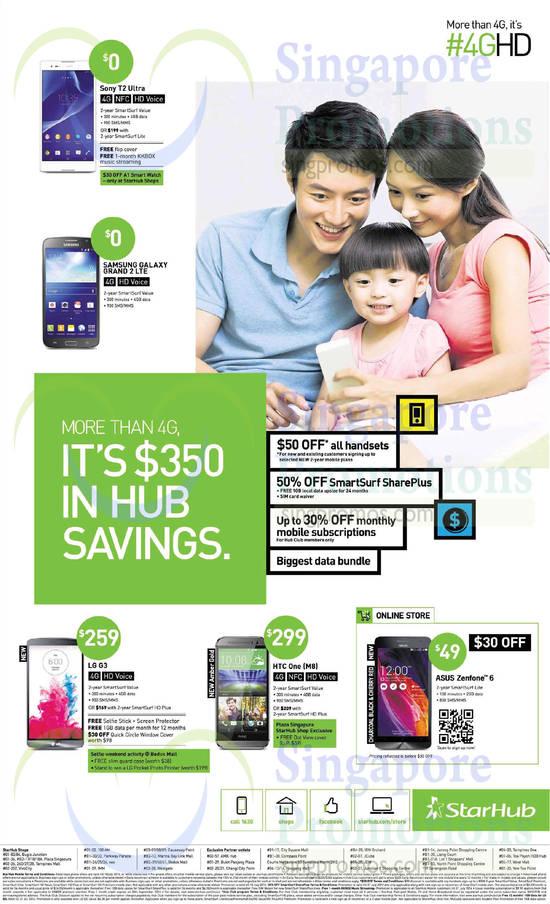 Sony T2 Ultra, Samsung Galaxy Grand 2, LG G3, HTC One M8, Asus Zenfone 6