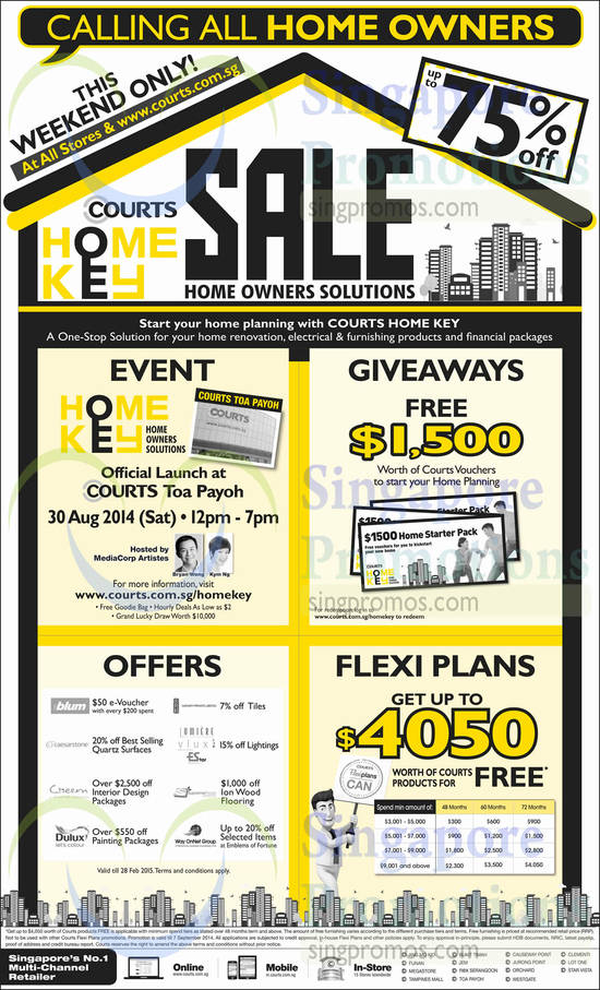 Home Owners Sale