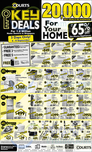 Featured image for Courts 20,000 Key Deals Promo Offers 6 – 8 Sep 2014
