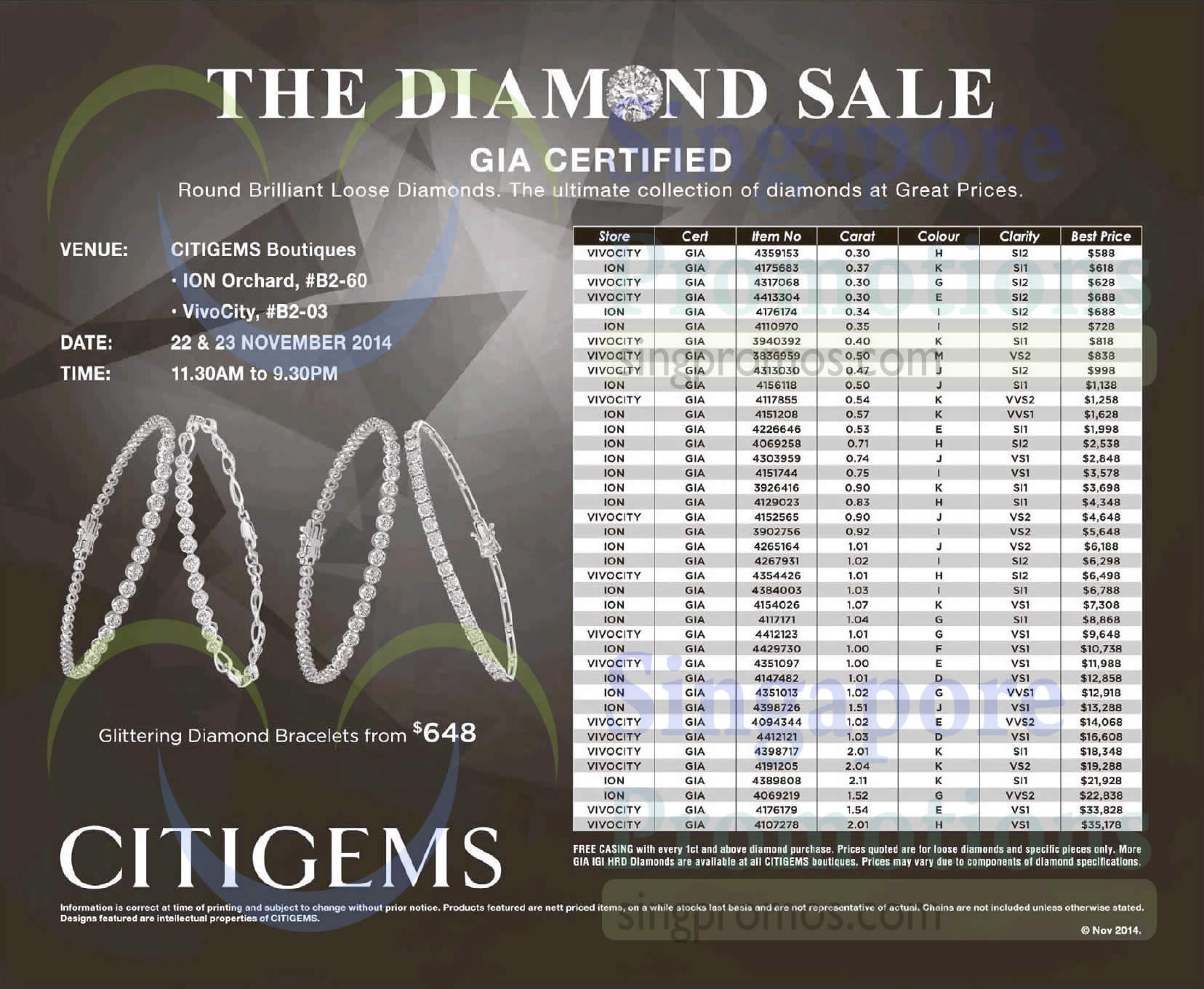 ssk list diamond price industries retail
