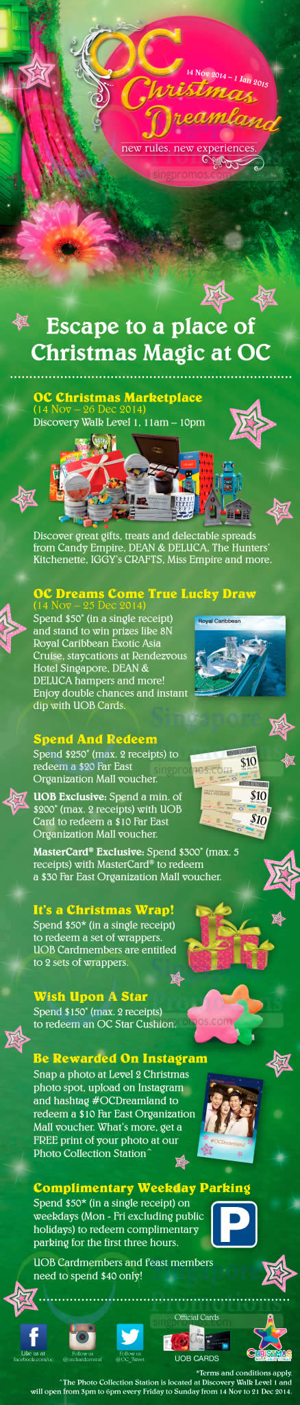 Lucky Draw, Spend n Redeem, Christmas Wrap, Weekday Parking
