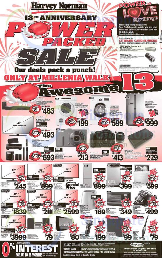 Yamaha DHT-12475 Home Theatre System, LG WD-1475TDT Washer, Panasonic DMC-G5XGC Digital Camera, Creative SR20 Speaker, LG 49UB820T TV, Samsung UA-60H6203 TV, Sony KDL-48R470B TV, Philips HD-9220 Air Fryer, Panasonic ES-LV50 Shaver, Panasonic NA-F100G3LRQ Washer, Sharp AX-1100 Oven, Sharp FU-A28E Air Purifier, Dyson DC38 Vacuum Cleaner and Electrolux Z5-320 Vacuum Cleaner