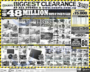 Featured image for Courts Biggest Clearance Offers 14 – 16 Mar 2015